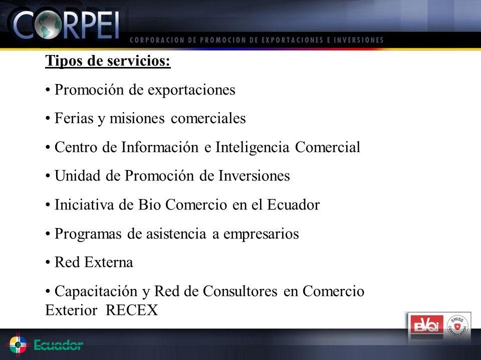 Tipos de servicios: Promoción de exportaciones Ferias y misiones comerciales Centro de Información e Inteligencia Comercial Unidad de Promoción de Inv