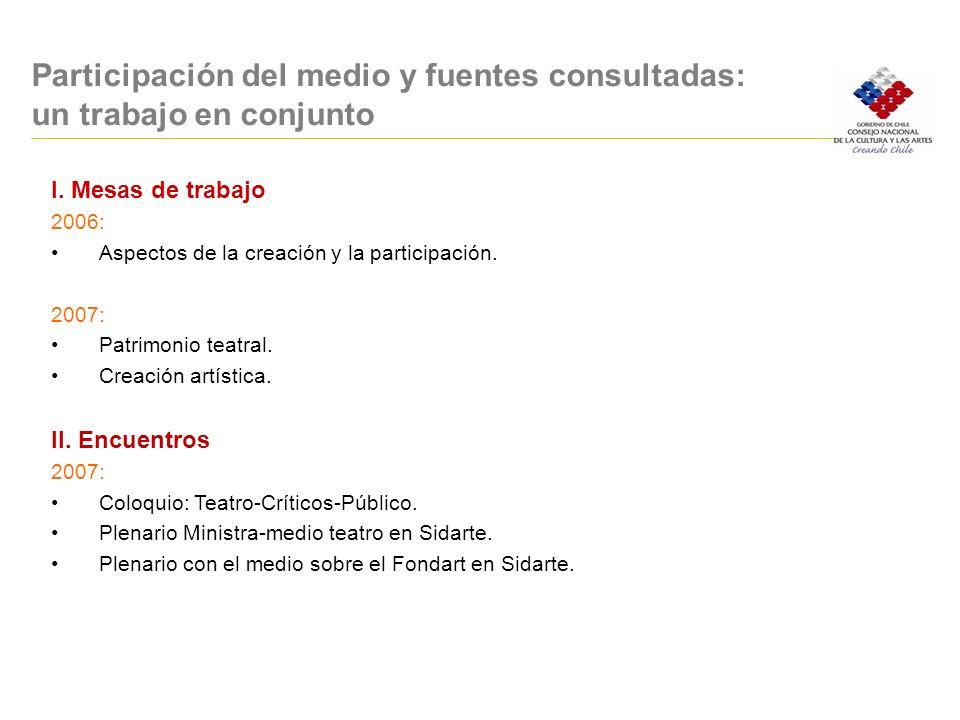 Participación del medio y fuentes consultadas: un trabajo en conjunto I. Mesas de trabajo 2006: Aspectos de la creación y la participación. 2007: Patr