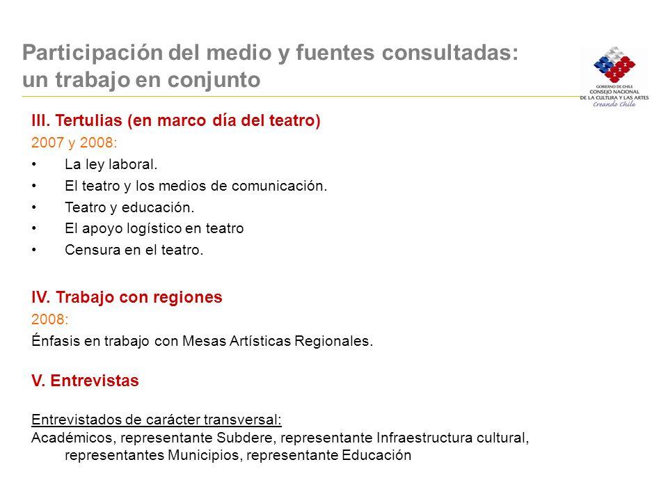 Participación del medio y fuentes consultadas: un trabajo en conjunto III. Tertulias (en marco día del teatro) 2007 y 2008: La ley laboral. El teatro