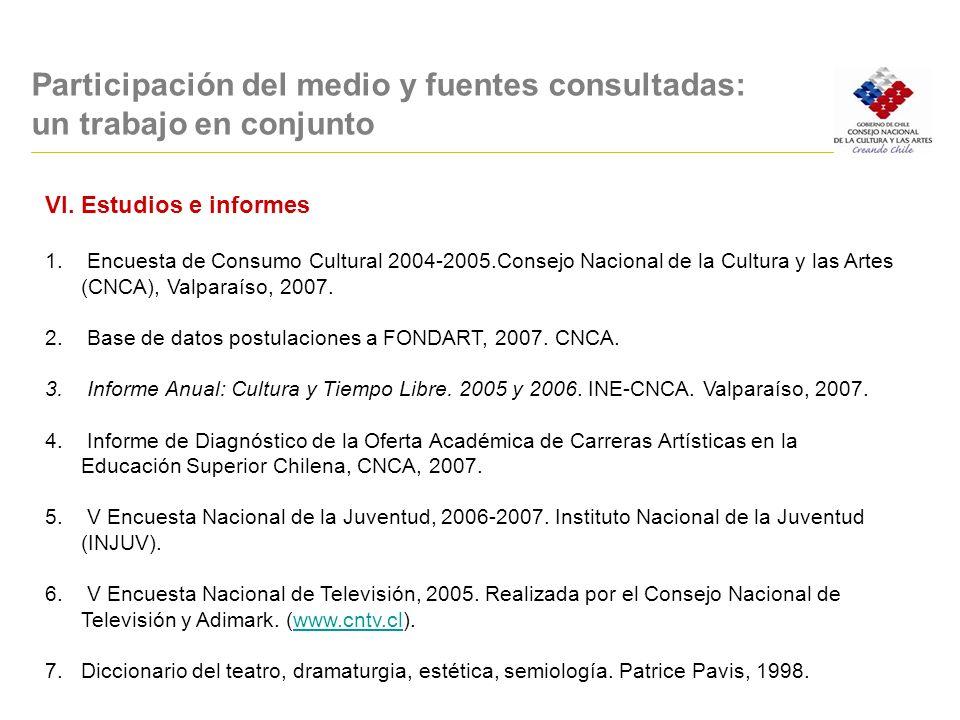 Participación del medio y fuentes consultadas: un trabajo en conjunto VI. Estudios e informes 1. Encuesta de Consumo Cultural 2004-2005.Consejo Nacion