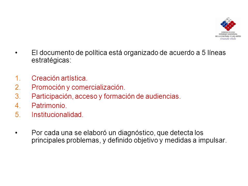 El documento de política está organizado de acuerdo a 5 líneas estratégicas: 1.Creación artística. 2.Promoción y comercialización. 3.Participación, ac