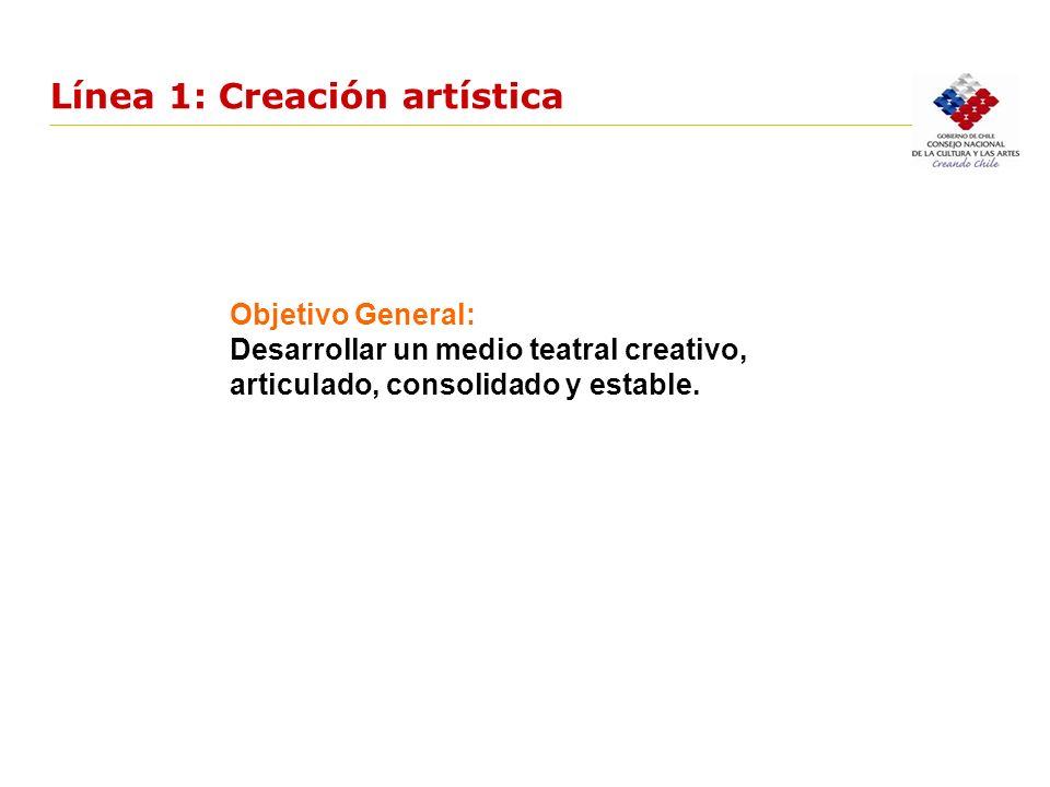 Línea 1: Creación artística Objetivo General: Desarrollar un medio teatral creativo, articulado, consolidado y estable.