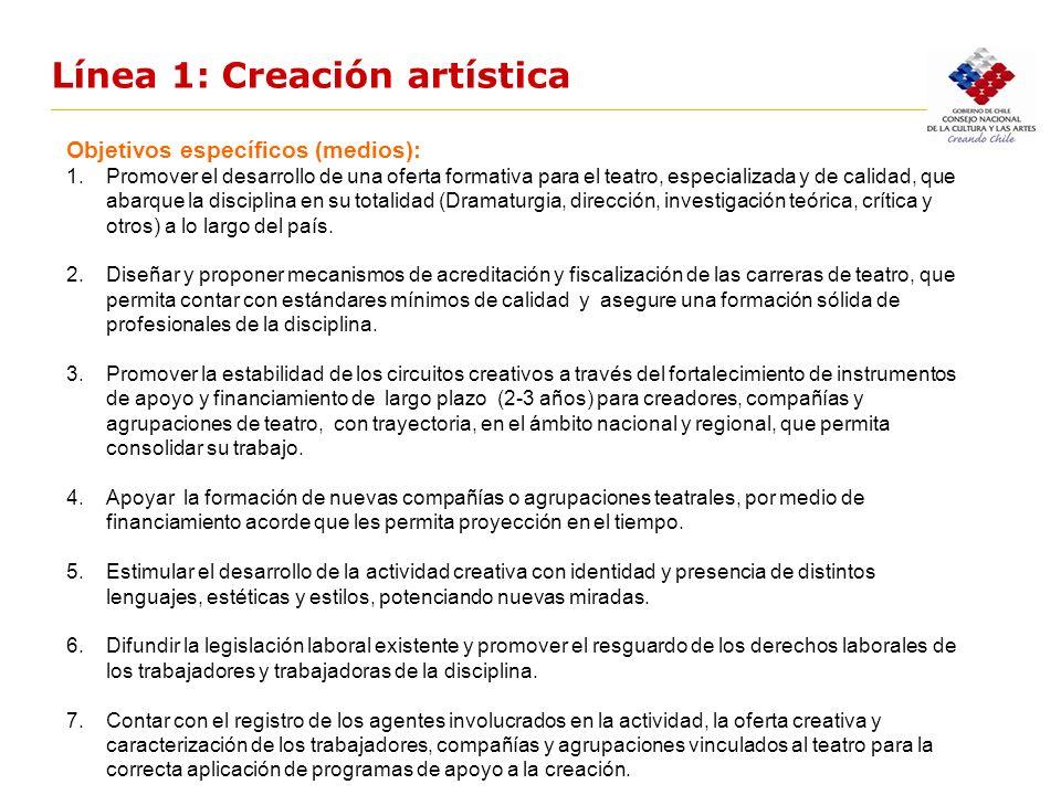 Línea 1: Creación artística Objetivos específicos (medios): 1.Promover el desarrollo de una oferta formativa para el teatro, especializada y de calida
