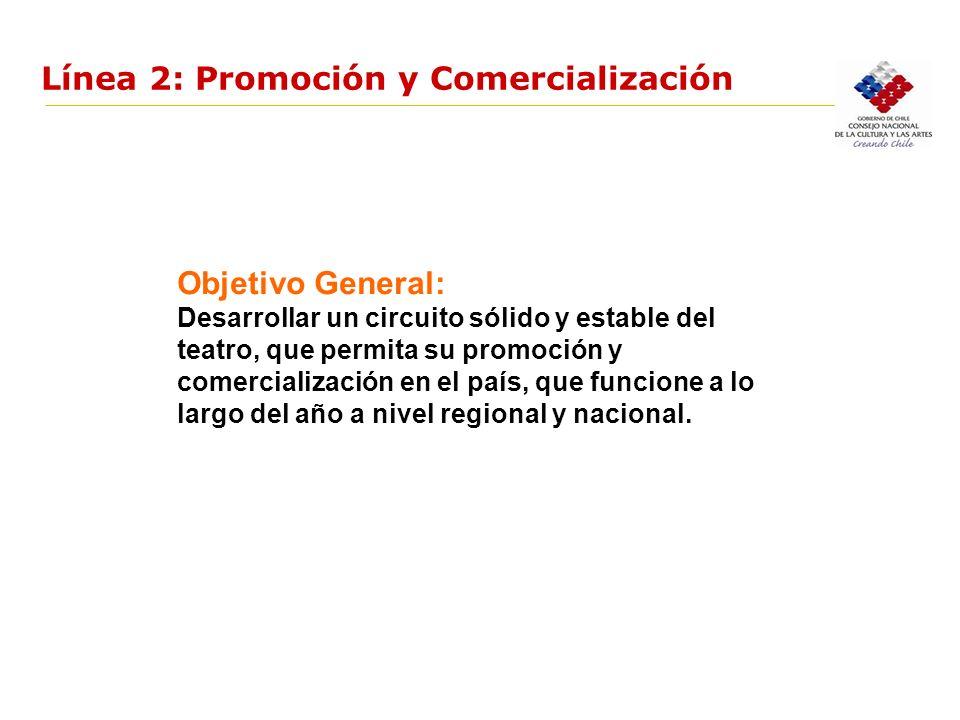 Línea 2: Promoción y Comercialización Objetivo General: Desarrollar un circuito sólido y estable del teatro, que permita su promoción y comercializaci