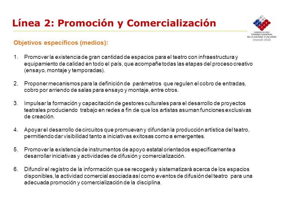 Línea 2: Promoción y Comercialización Objetivos específicos (medios): 1.Promover la existencia de gran cantidad de espacios para el teatro con infraes