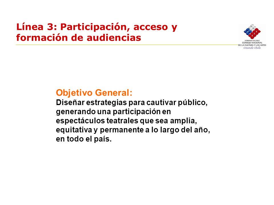 Línea 3: Participación, acceso y formación de audiencias Objetivo General: Diseñar estrategias para cautivar público, generando una participación en e