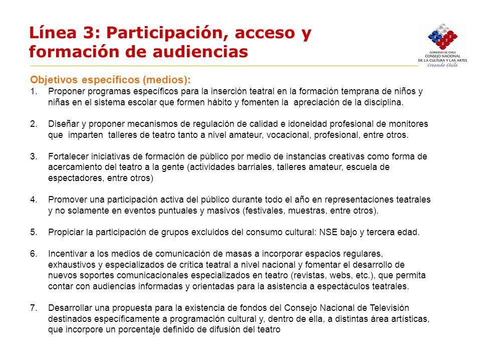 Línea 3: Participación, acceso y formación de audiencias Objetivos específicos (medios): 1.Proponer programas específicos para la inserción teatral en