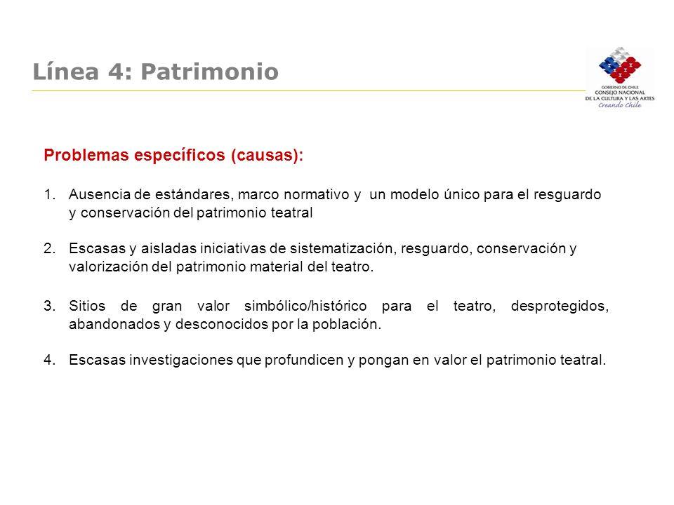 Línea 4: Patrimonio Problemas específicos (causas): 1.Ausencia de estándares, marco normativo y un modelo único para el resguardo y conservación del p