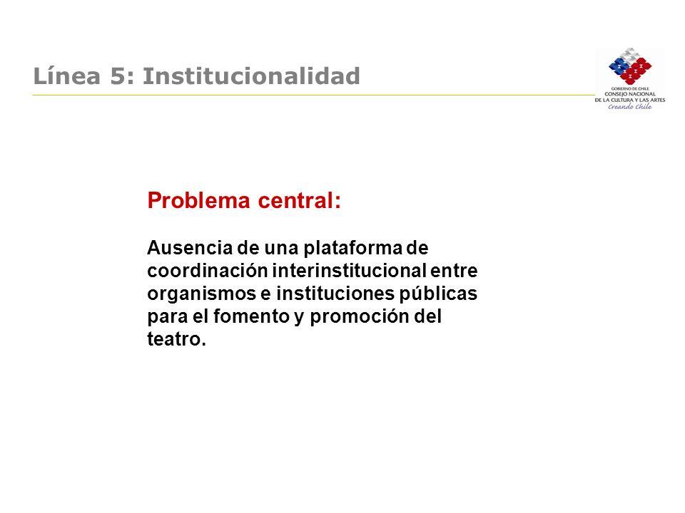 Línea 5: Institucionalidad Problema central: Ausencia de una plataforma de coordinación interinstitucional entre organismos e instituciones públicas p