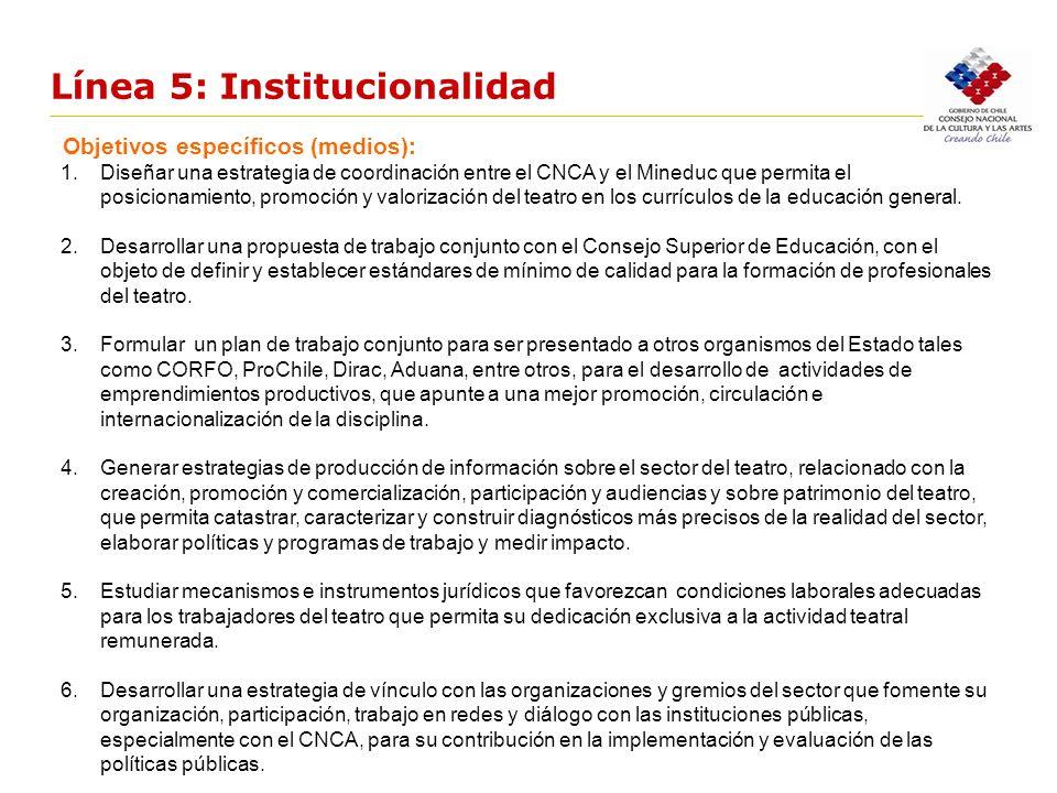Línea 5: Institucionalidad Objetivos específicos (medios): 1.Diseñar una estrategia de coordinación entre el CNCA y el Mineduc que permita el posicion