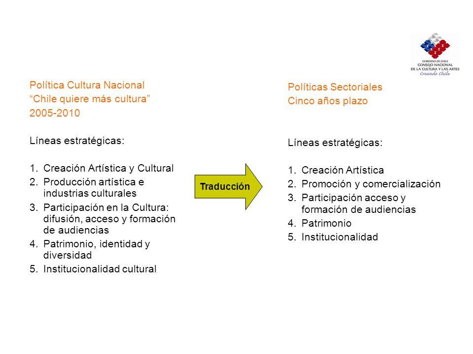 Política Cultura Nacional Chile quiere más cultura 2005-2010 Líneas estratégicas: 1.Creación Artística y Cultural 2.Producción artística e industrias