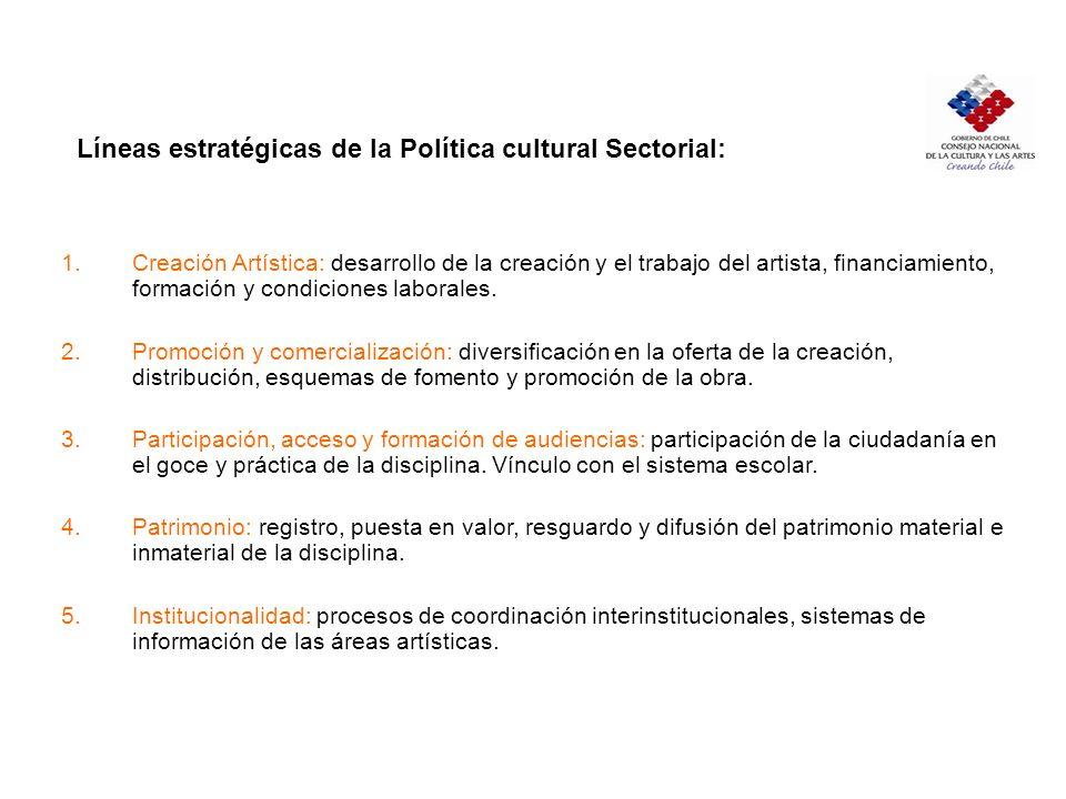 Proceso de formulación Política para el Teatro