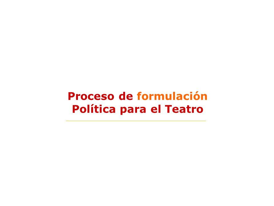 Plan de formulación 1.
