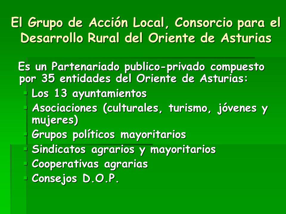 El Consorcio para el Desarrollo Rural del Oriente de Asturias, como Grupo de Acción Local, coordina, dirige y articula la aplicación del Programa LEAD