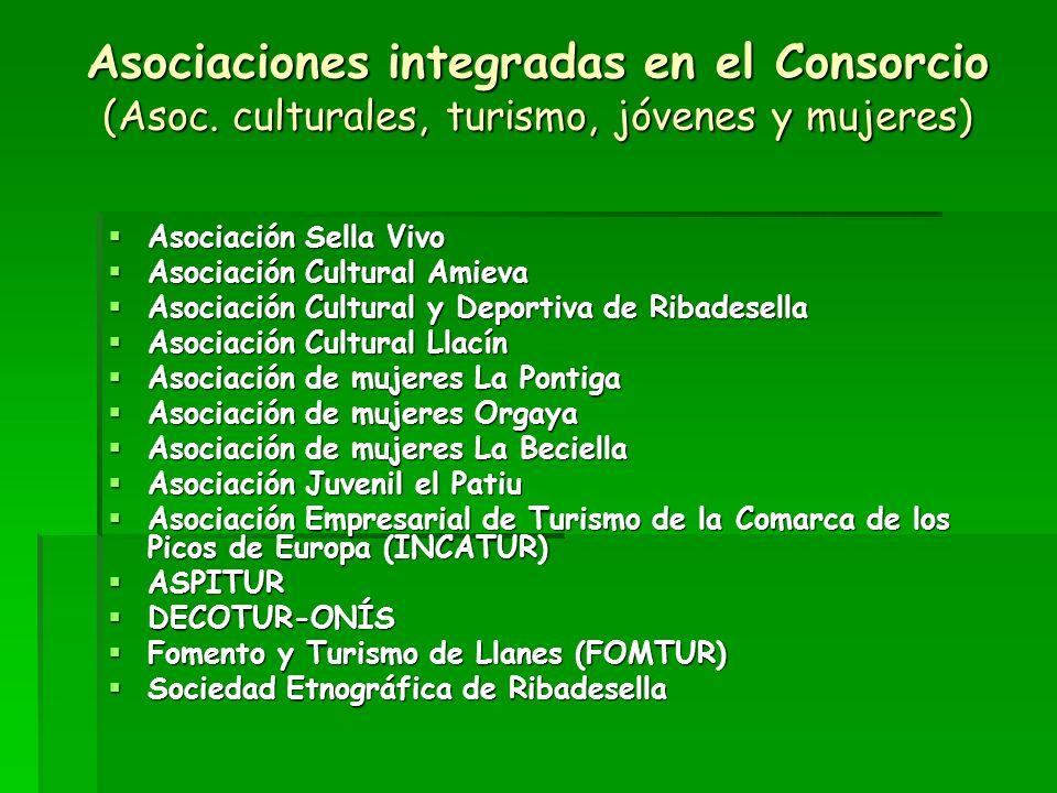 Ayuntamientos integrados en el Consorcio Ayuntamiento de Amieva Ayuntamiento de Amieva Ayuntamiento de Cabrales Ayuntamiento de Cabrales Ayuntamiento