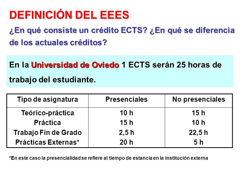 En la Universidad de Oviedo 1 ECTS serán 25 horas de trabajo del estudiante. DEFINICIÓN DEL EEES ¿En qué consiste un crédito ECTS? ¿En qué se diferenc