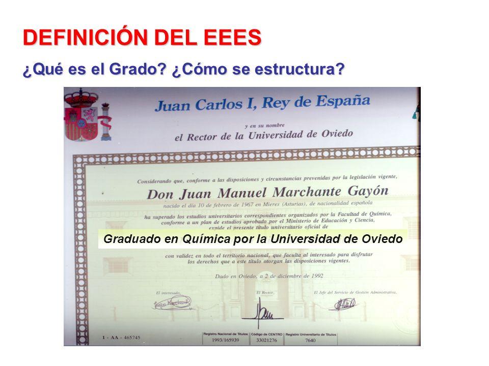 DEFINICIÓN DEL EEES ¿Qué es el Grado? ¿Cómo se estructura? Graduado en Química por la Universidad de Oviedo