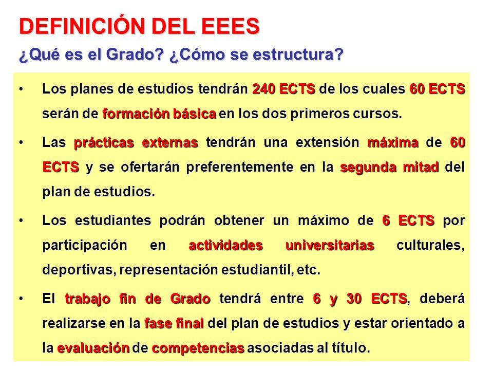 Los planes de estudios tendrán 240 ECTS de los cuales 60 ECTS serán de formación básica en los dos primeros cursos.Los planes de estudios tendrán 240
