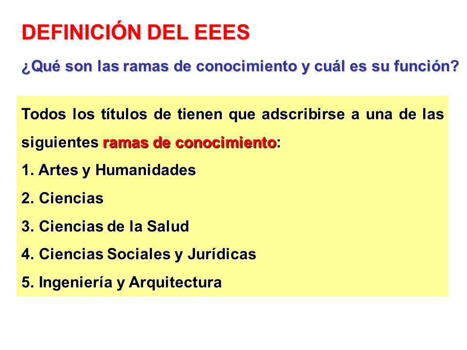 Todos los títulos de tienen que adscribirse a una de las siguientes ramas de conocimiento: 1. Artes y Humanidades 2. Ciencias 3. Ciencias de la Salud