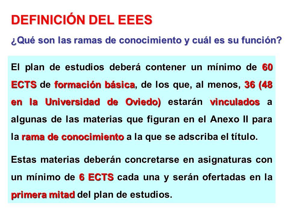 El plan de estudios deberá contener un mínimo de 60 ECTS de formación básica, de los que, al menos, 36 (48 en la Universidad de Oviedo) estarán vincul