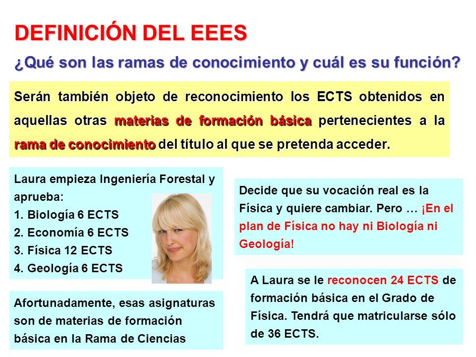 Serán también objeto de reconocimiento los ECTS obtenidos en aquellas otras materias de formación básica pertenecientes a la rama de conocimiento del