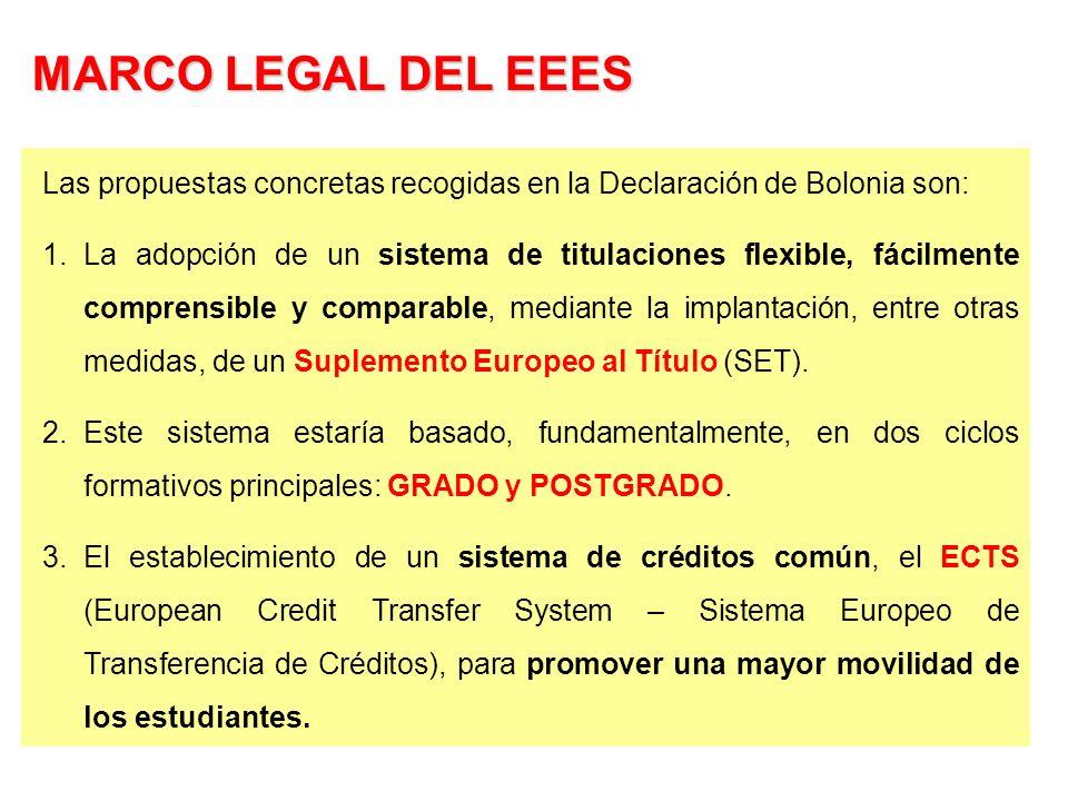 Las propuestas concretas recogidas en la Declaración de Bolonia son: 1.La adopción de un sistema de titulaciones flexible, fácilmente comprensible y c