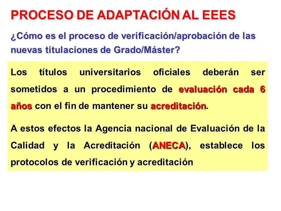 Los títulos universitarios oficiales deberán ser sometidos a un procedimiento de evaluación cada 6 años con el fin de mantener su acreditación. A esto