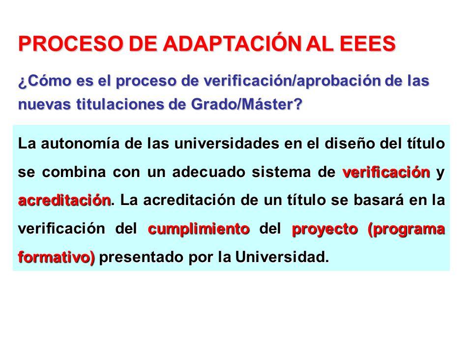 La autonomía de las universidades en el diseño del título se combina con un adecuado sistema de verificación y acreditación. La acreditación de un tít