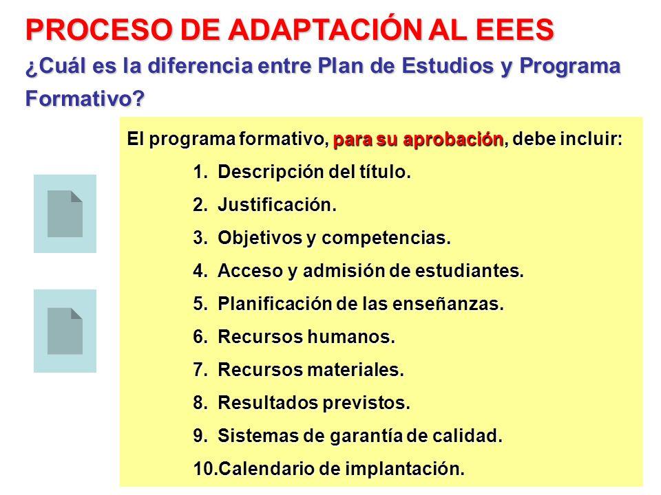 El programa formativo, para su aprobación, debe incluir: 1.Descripción del título. 2.Justificación. 3.Objetivos y competencias. 4.Acceso y admisión de