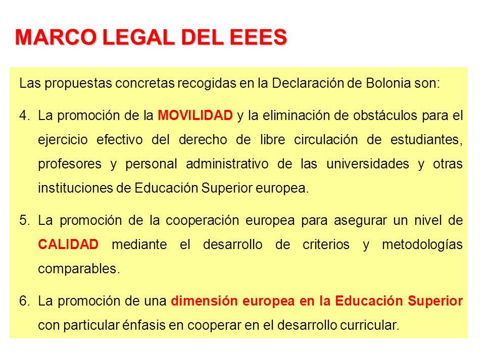 Las propuestas concretas recogidas en la Declaración de Bolonia son: 4.La promoción de la MOVILIDAD y la eliminación de obstáculos para el ejercicio e