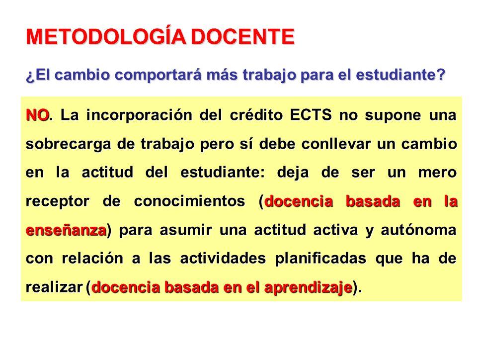 NO. La incorporación del crédito ECTS no supone una sobrecarga de trabajo pero sí debe conllevar un cambio en la actitud del estudiante: deja de ser u