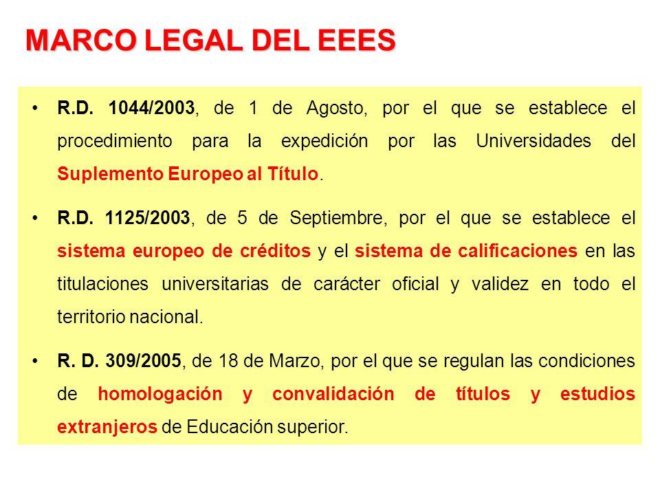 R.D. 1044/2003, de 1 de Agosto, por el que se establece el procedimiento para la expedición por las Universidades del Suplemento Europeo al Título. R.