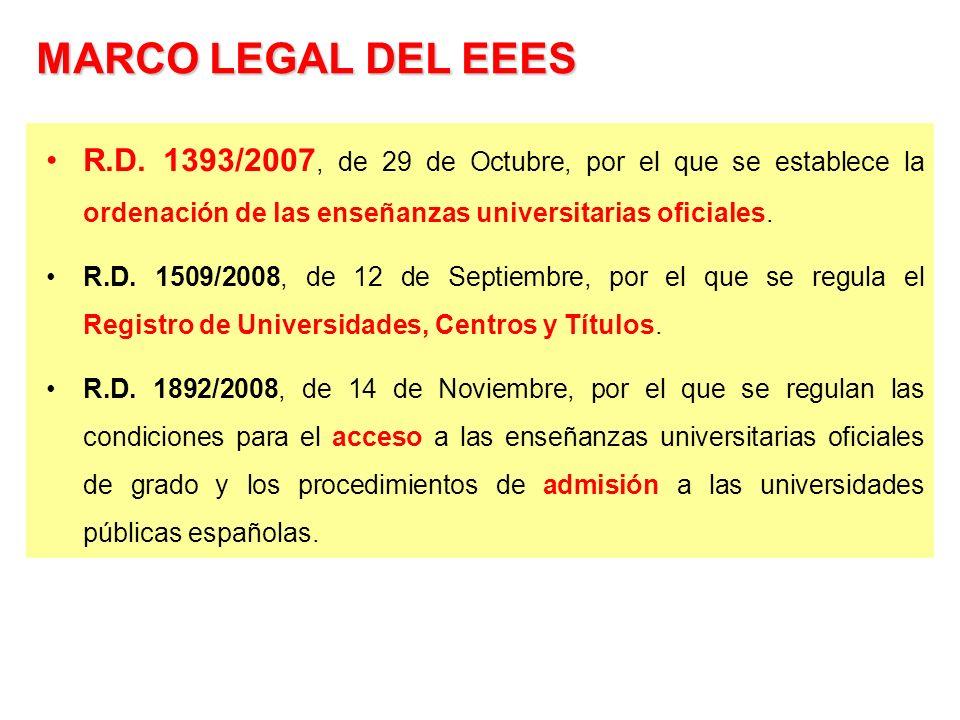 R.D. 1393/2007, de 29 de Octubre, por el que se establece la ordenación de las enseñanzas universitarias oficiales. R.D. 1509/2008, de 12 de Septiembr