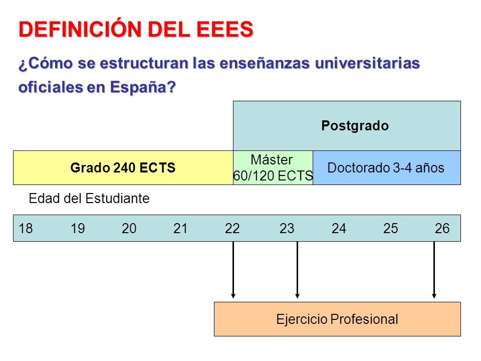 Postgrado 18 19 20 21 22 23 24 25 26 Grado 240 ECTS Máster 60/120 ECTS Doctorado 3-4 años Edad del Estudiante Ejercicio Profesional DEFINICIÓN DEL EEE