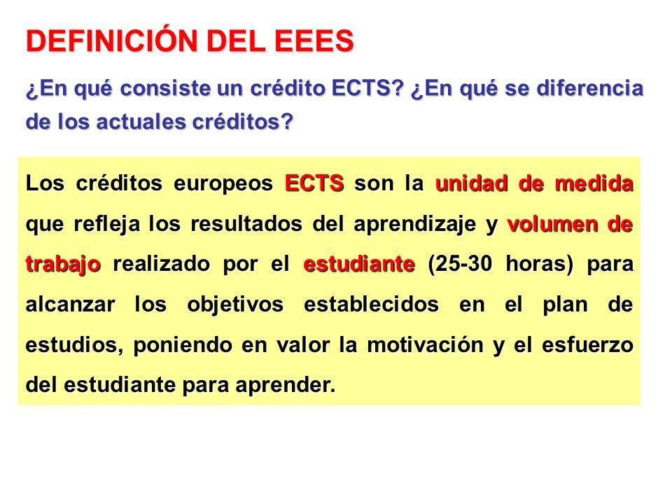 Los créditos europeos ECTS son la unidad de medida que refleja los resultados del aprendizaje y volumen de trabajo realizado por el estudiante (25-30