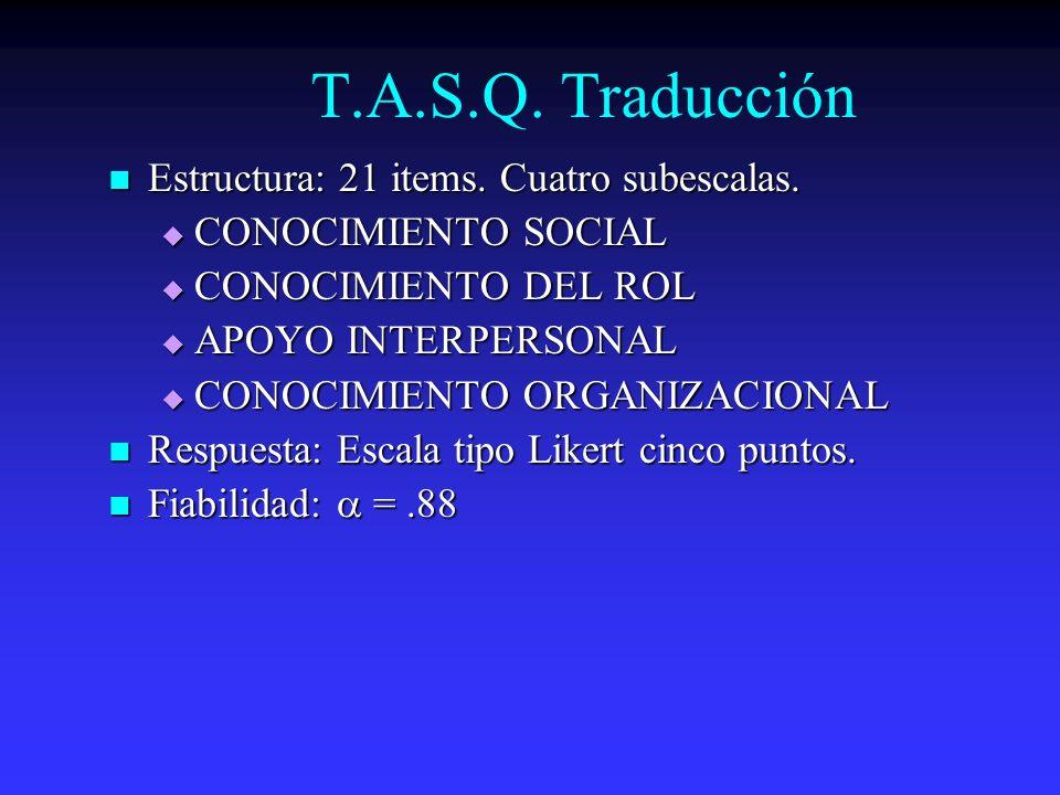 T.A.S.Q. Traducción Estructura: 21 items. Cuatro subescalas. Estructura: 21 items. Cuatro subescalas. CONOCIMIENTO SOCIAL CONOCIMIENTO SOCIAL CONOCIMI