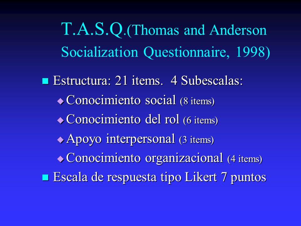 T.A.S.Q.(Thomas and Anderson Socialization Questionnaire, 1998) Estructura: 21 items. 4 Subescalas: Estructura: 21 items. 4 Subescalas: Conocimiento s