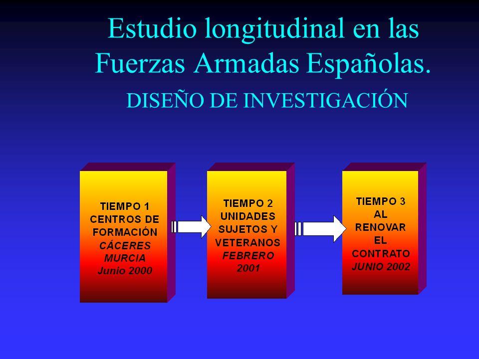 Estudio longitudinal en las Fuerzas Armadas Españolas. DISEÑO DE INVESTIGACIÓN