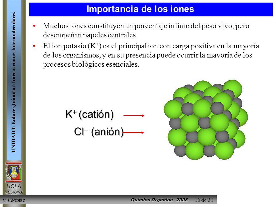 Química Orgánica 2008 UCLAMEDICINA UNIDAD I: Enlace Químico e Interacciones Intermoleculares V. SANCHEZ 10 de 31 Importancia de los iones Muchos iones