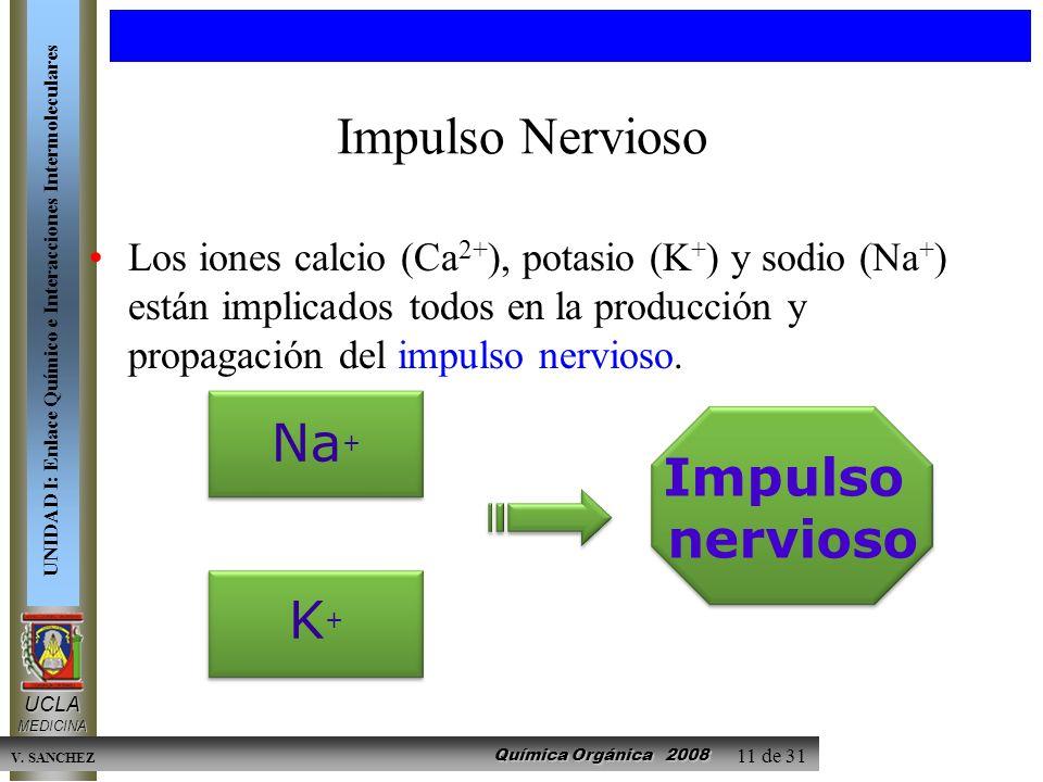 Química Orgánica 2008 UCLAMEDICINA UNIDAD I: Enlace Químico e Interacciones Intermoleculares V. SANCHEZ 11 de 31 Impulso Nervioso Los iones calcio (Ca