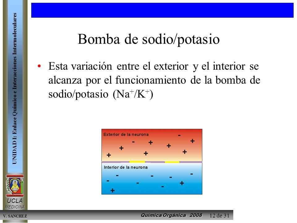 Química Orgánica 2008 UCLAMEDICINA UNIDAD I: Enlace Químico e Interacciones Intermoleculares V. SANCHEZ 12 de 31 Bomba de sodio/potasio Esta variación