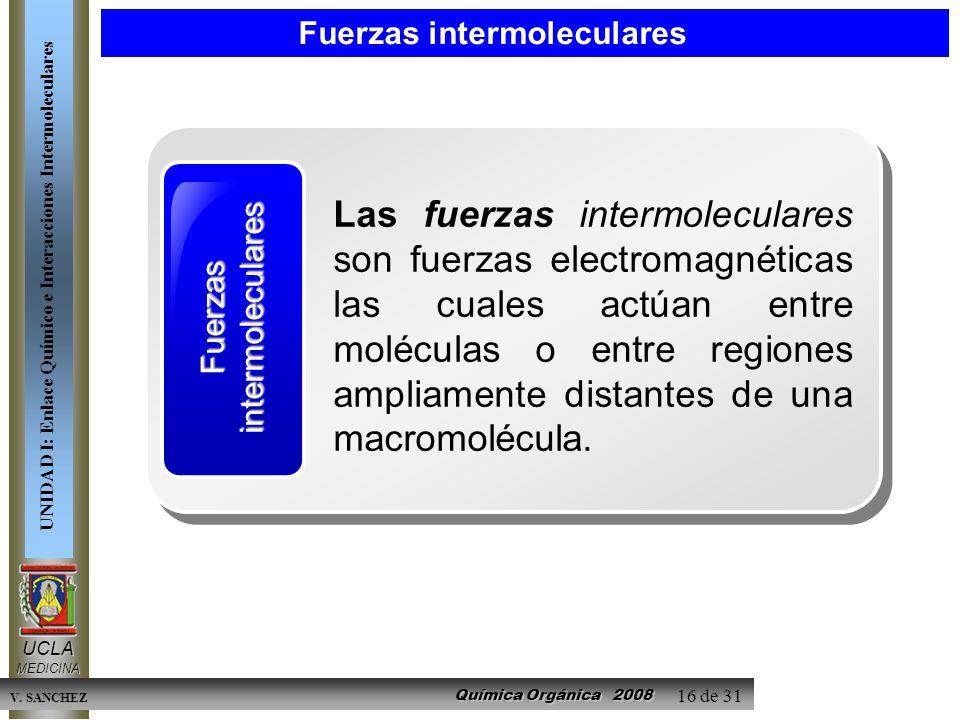 Química Orgánica 2008 UCLAMEDICINA UNIDAD I: Enlace Químico e Interacciones Intermoleculares V. SANCHEZ 16 de 31 Fuerzas intermoleculares Las fuerzas