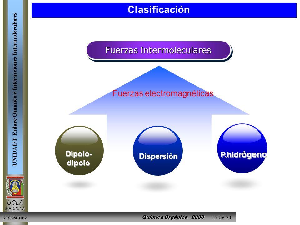 Química Orgánica 2008 UCLAMEDICINA UNIDAD I: Enlace Químico e Interacciones Intermoleculares V. SANCHEZ 17 de 31 Clasificación Fuerzas Intermoleculare