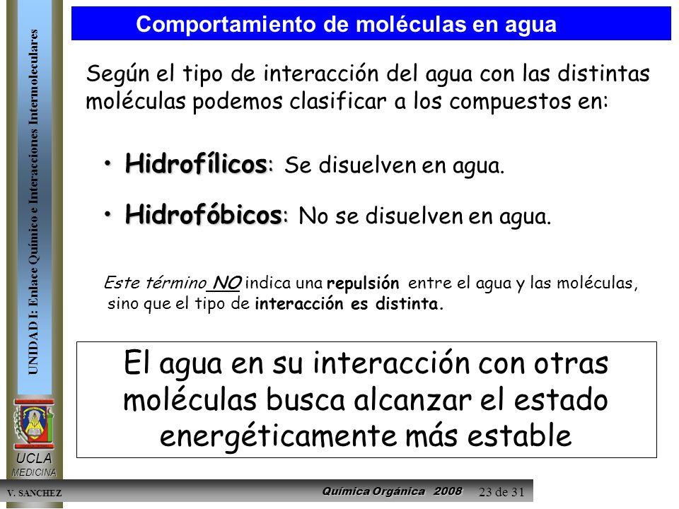Química Orgánica 2008 UCLAMEDICINA UNIDAD I: Enlace Químico e Interacciones Intermoleculares V. SANCHEZ 23 de 31 Comportamiento de moléculas en agua S