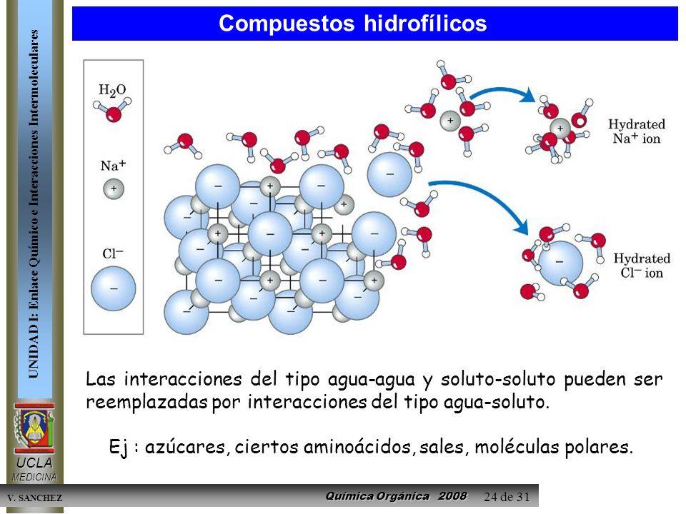 Química Orgánica 2008 UCLAMEDICINA UNIDAD I: Enlace Químico e Interacciones Intermoleculares V. SANCHEZ 24 de 31 Compuestos hidrofílicos Las interacci