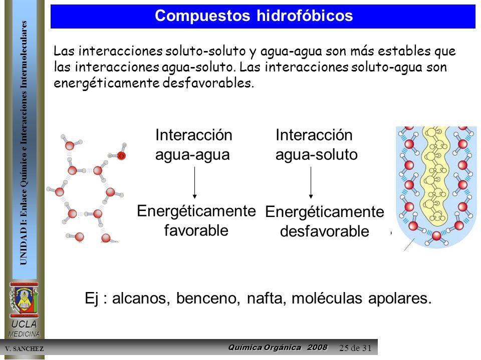 Química Orgánica 2008 UCLAMEDICINA UNIDAD I: Enlace Químico e Interacciones Intermoleculares V. SANCHEZ 25 de 31 Compuestos hidrofóbicos Las interacci