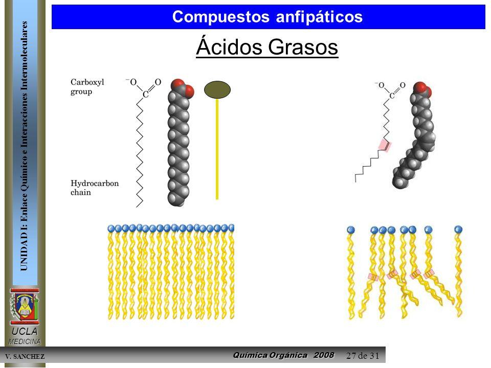 Química Orgánica 2008 UCLAMEDICINA UNIDAD I: Enlace Químico e Interacciones Intermoleculares V. SANCHEZ 27 de 31 Ácidos Grasos Compuestos anfipáticos