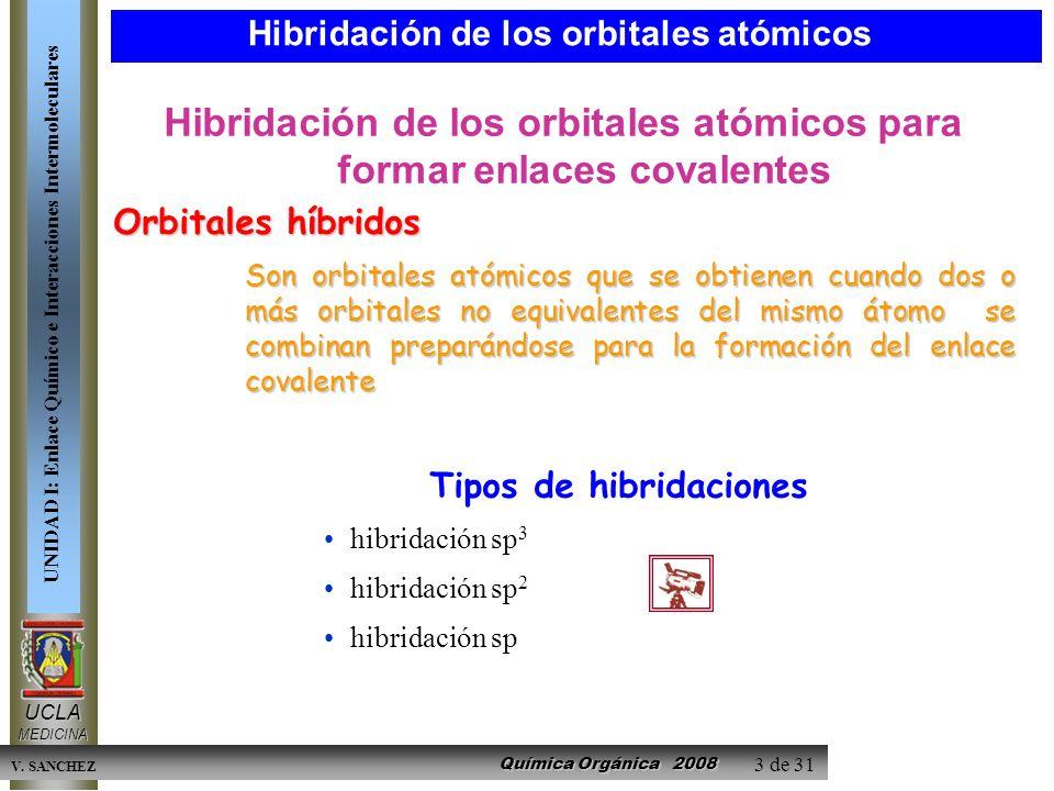 Química Orgánica 2008 UCLAMEDICINA UNIDAD I: Enlace Químico e Interacciones Intermoleculares V. SANCHEZ 3 de 31 Hibridación de los orbitales atómicos