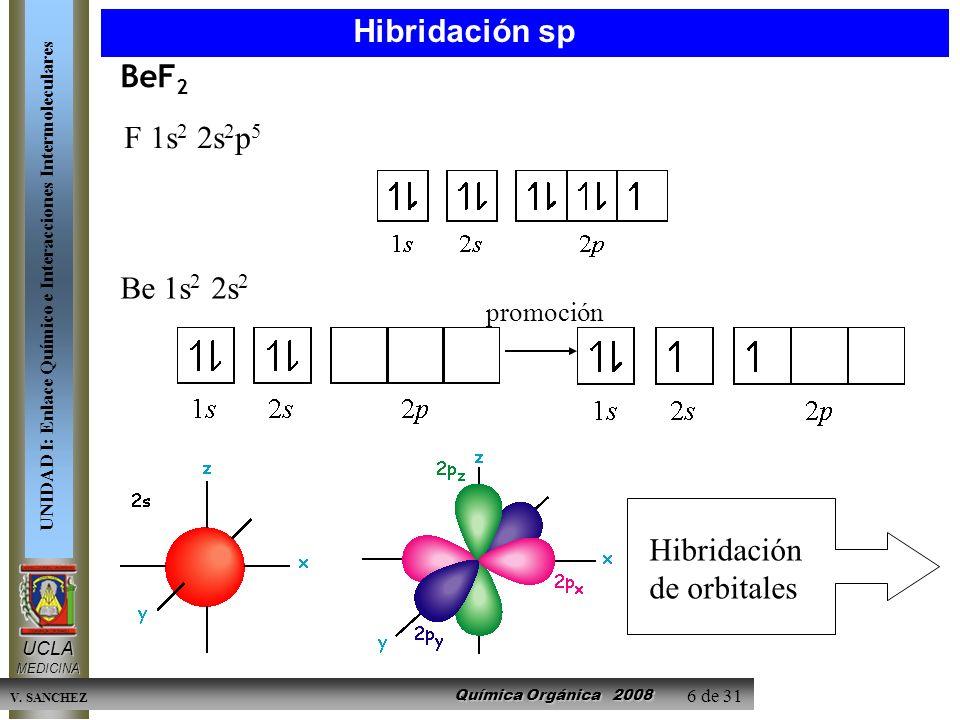 Química Orgánica 2008 UCLAMEDICINA UNIDAD I: Enlace Químico e Interacciones Intermoleculares V. SANCHEZ 6 de 31 BeF 2 Be 1s 2 2s 2 Hibridación de orbi