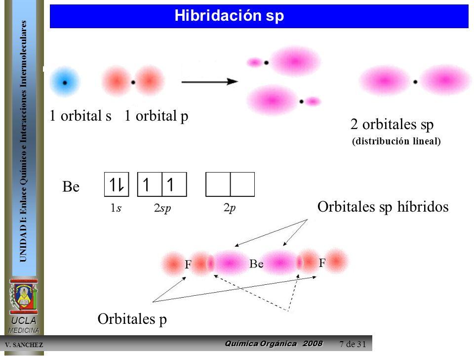 Química Orgánica 2008 UCLAMEDICINA UNIDAD I: Enlace Químico e Interacciones Intermoleculares V.